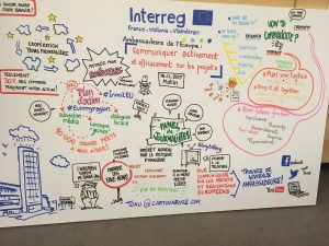 resume matinee seminaire communication Interreg
